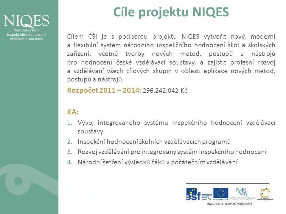 Cíle projektu NIQES Cílem ČŠI je s podporou projektu NIQES vytvořit nový, moderní a flexibilní systém národního inspekčního hodnocení škol a školských