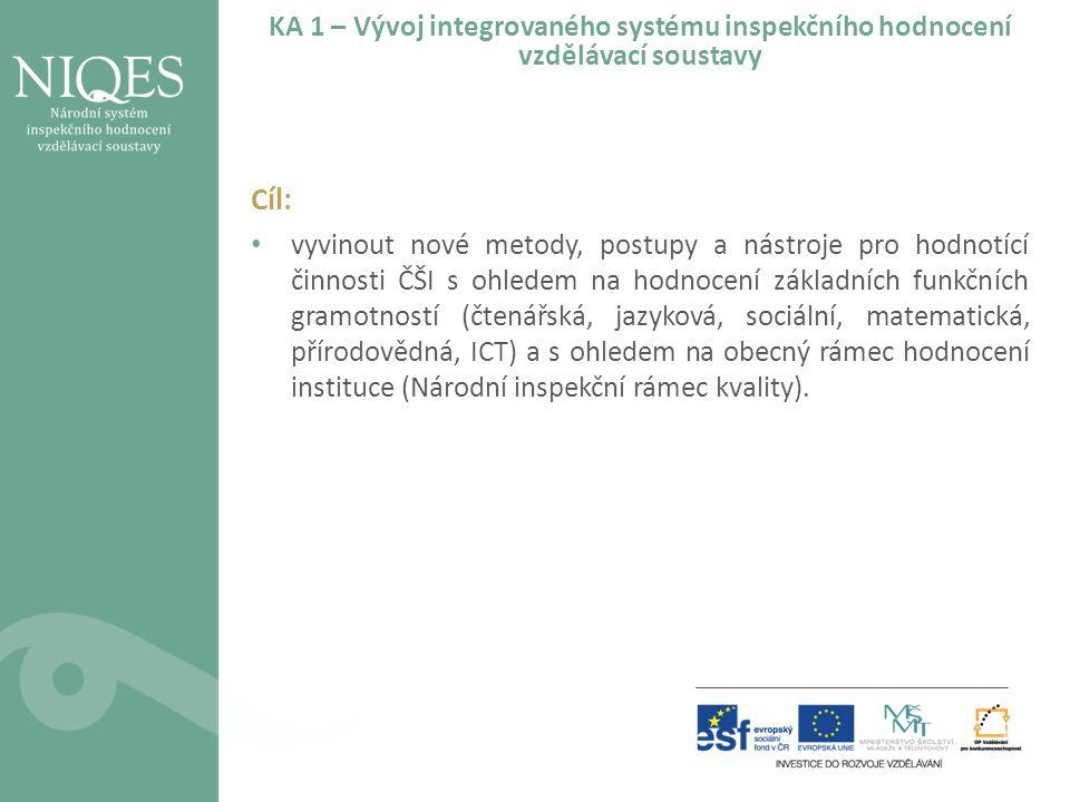 KA 1 – Vývoj integrovaného systému inspekčního hodnocení vzdělávací soustavy Cíl: vyvinout nové metody, postupy a nástroje pro hodnotící činnosti ČŠI