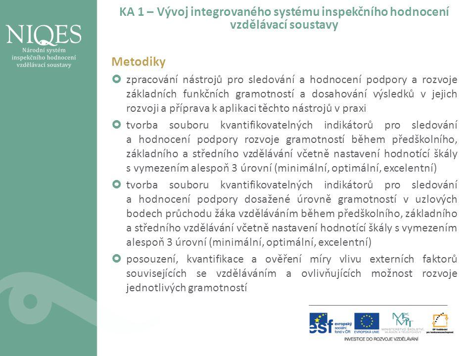 KA 1 – Vývoj integrovaného systému inspekčního hodnocení vzdělávací soustavy Metodiky  zpracování nástrojů pro sledování a hodnocení podpory a rozvoj