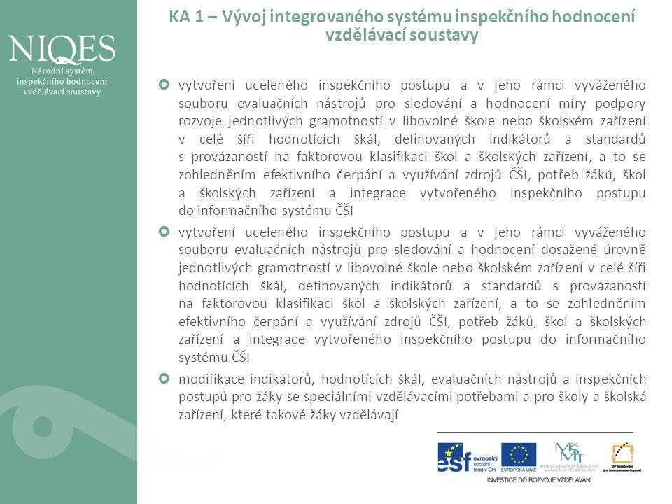 KA 1 – Vývoj integrovaného systému inspekčního hodnocení vzdělávací soustavy  vytvoření uceleného inspekčního postupu a v jeho rámci vyváženého soubo