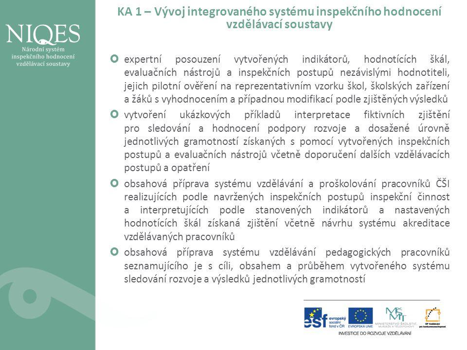 KA 1 – Vývoj integrovaného systému inspekčního hodnocení vzdělávací soustavy  expertní posouzení vytvořených indikátorů, hodnotících škál, evaluačníc