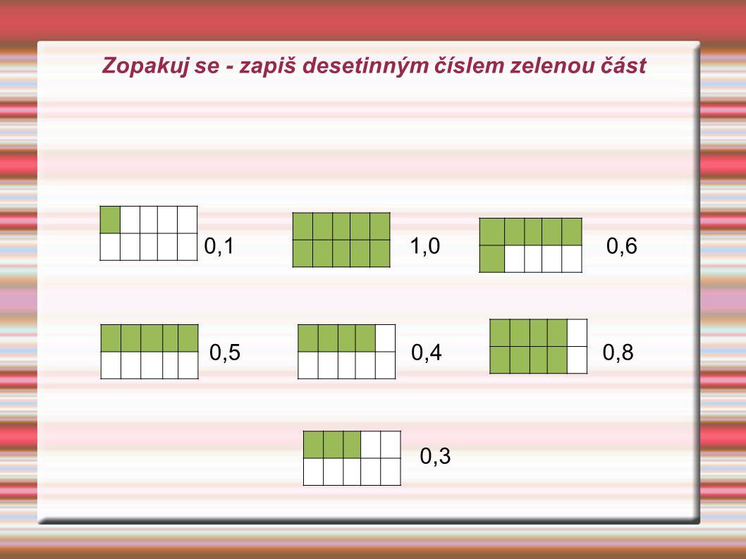 Zopakuj se - zapiš desetinným číslem zelenou část 0,1 0,5 1,0 0,4 0,6 0,8 0,3