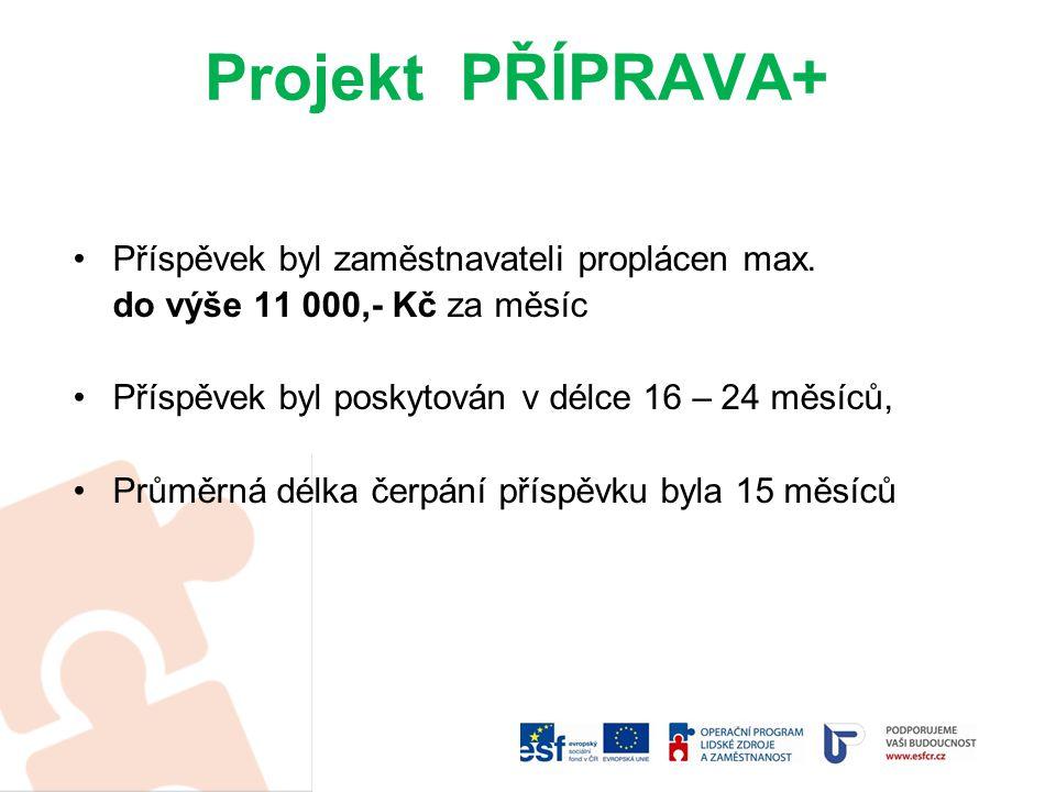 Projekt PŘÍPRAVA+ Příspěvek byl zaměstnavateli proplácen max.