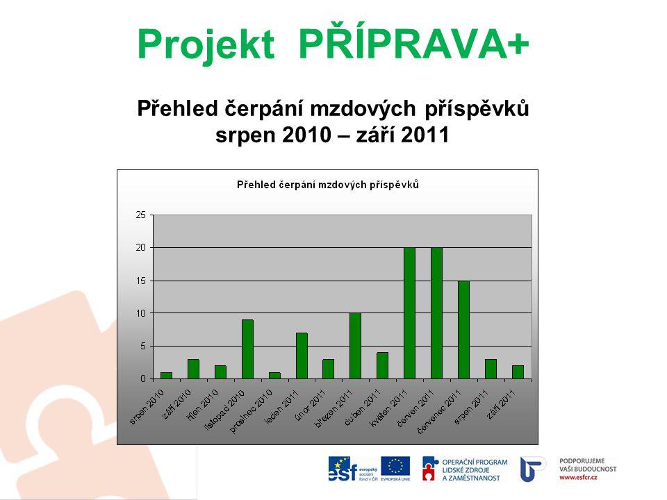 Projekt PŘÍPRAVA+ Přehled čerpání mzdových příspěvků srpen 2010 – září 2011