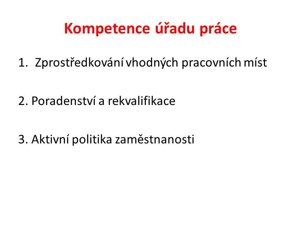 Kompetence úřadu práce 1.Zprostředkování vhodných pracovních míst 2.