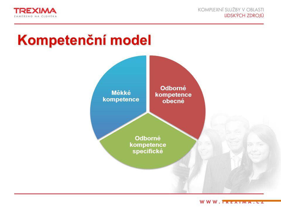Kompetenční model Odborné kompetence obecné Odborné kompetence specifické Měkké kompetence