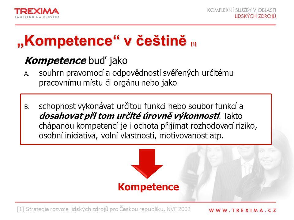 """Kompetence """"Kompetence v češtině [1] Kompetence buď jako A."""