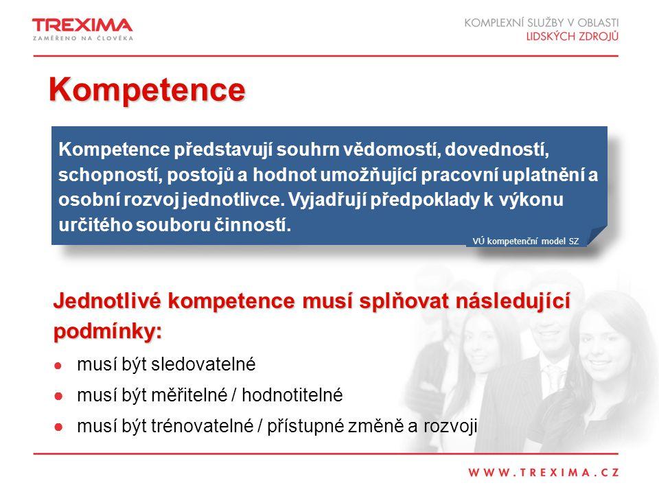 Kompetence Kompetence představují souhrn vědomostí, dovedností, schopností, postojů a hodnot umožňující pracovní uplatnění a osobní rozvoj jednotlivce.