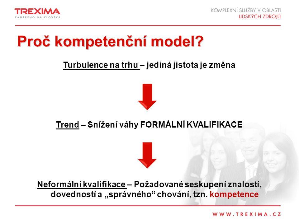 Proč kompetenční model.