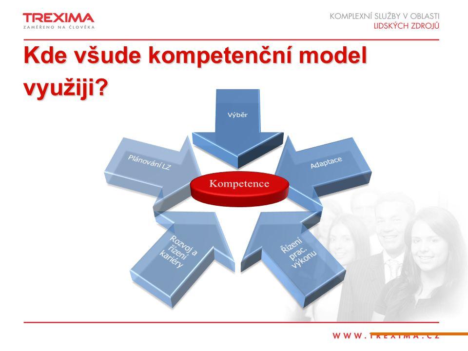 Kde všude kompetenční model využiji?