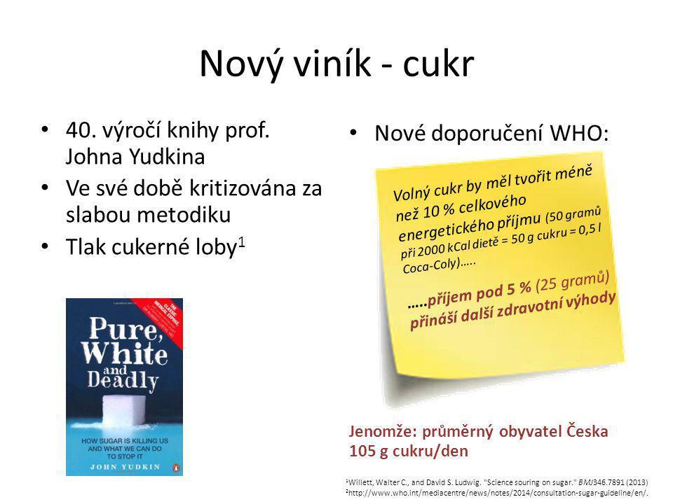 Nový viník - cukr 40.výročí knihy prof.
