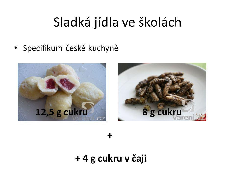 Sladká jídla ve školách Specifikum české kuchyně 12,5 g cukru 8 g cukru + 4 g cukru v čaji +
