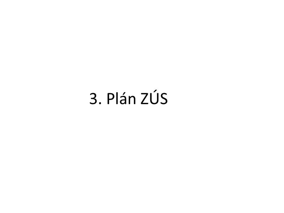 3. Plán ZÚS