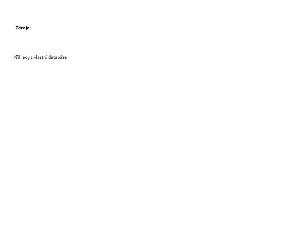 Zdroje: Příklady z vlastní databáze