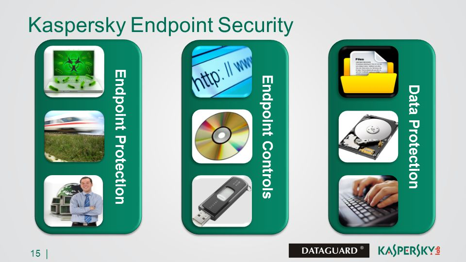 15 | Kaspersky Endpoint Security Endpoint Protection Endpoint Controls Data Protection