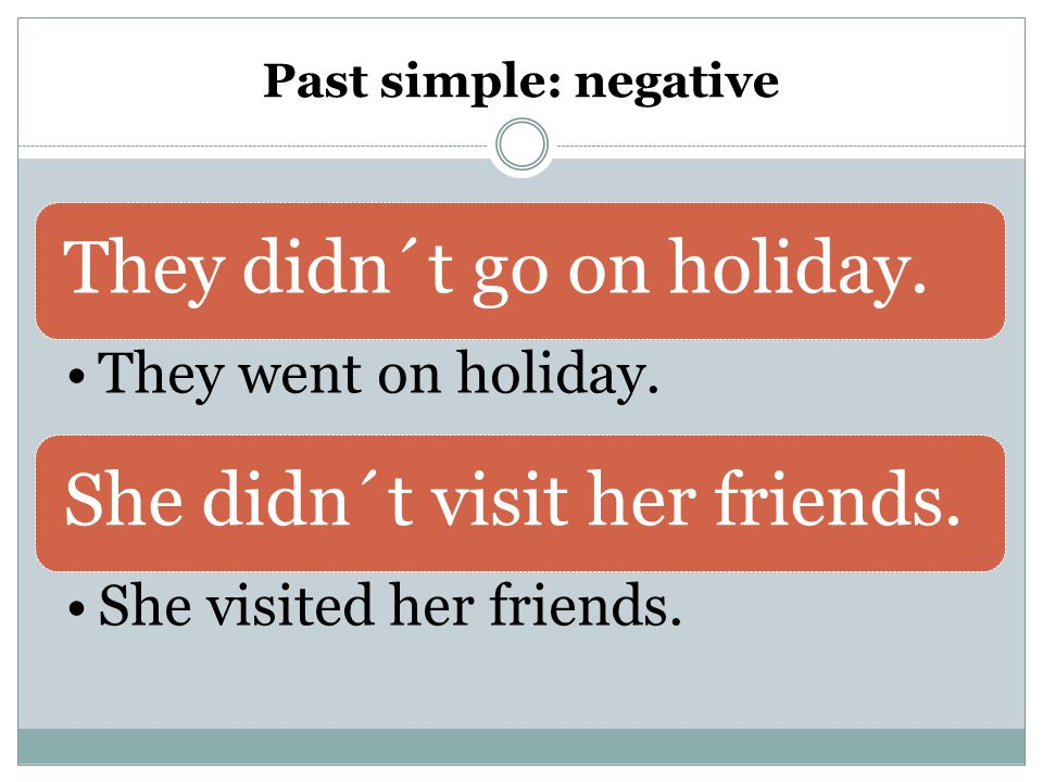 Past simple: negative They didn´t go on holiday. They went on holiday.