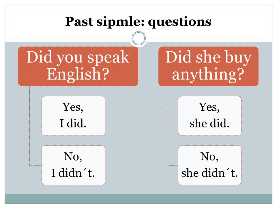 Past sipmle: questions Did you speak English. Yes, I did.
