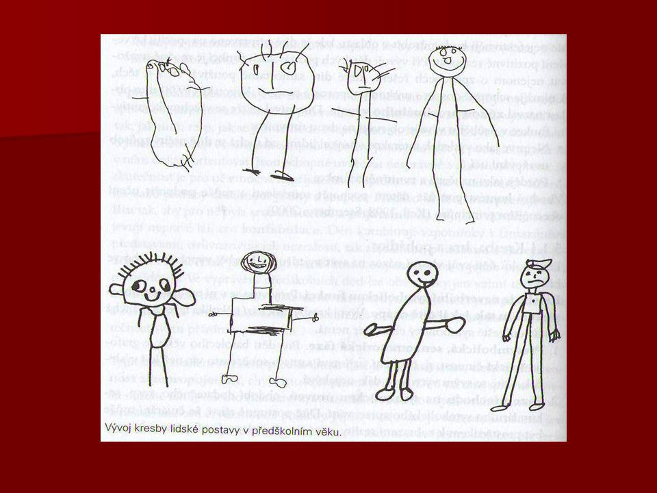 Vývoj dětské kresby Kresba lidské postavy. - ppt stáhnout