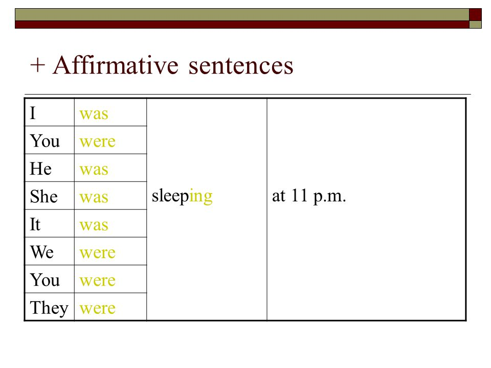 + Affirmative sentences Iwas sleepingat 11 p.m. Youwere Hewas Shewas Itwas Wewere Youwere Theywere