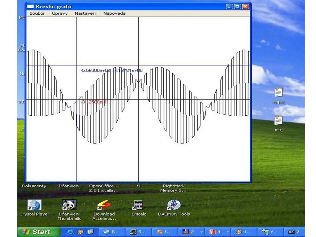 Kreslic Grafu Program Vykresluje Grafy Funkci Zadanych Analyticky