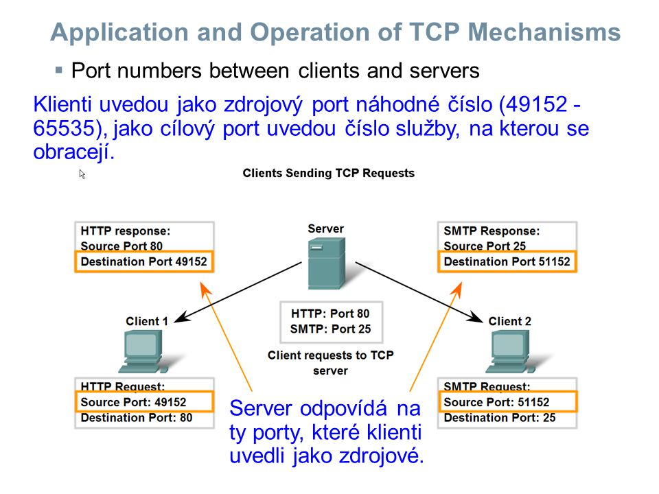 Application and Operation of TCP Mechanisms  Port numbers between clients and servers Server odpovídá na ty porty, které klienti uvedli jako zdrojové.