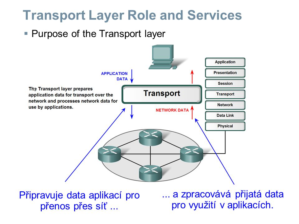 Transport Layer Role and Services  Purpose of the Transport layer Připravuje data aplikací pro přenos přes síť......