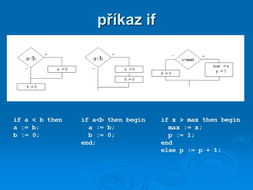 příkaz if if a < b then a := b; b := 0; if a<b then begin a := b; b := 0; end; if x > max then begin max := x; p := 1; end else p := p + 1;