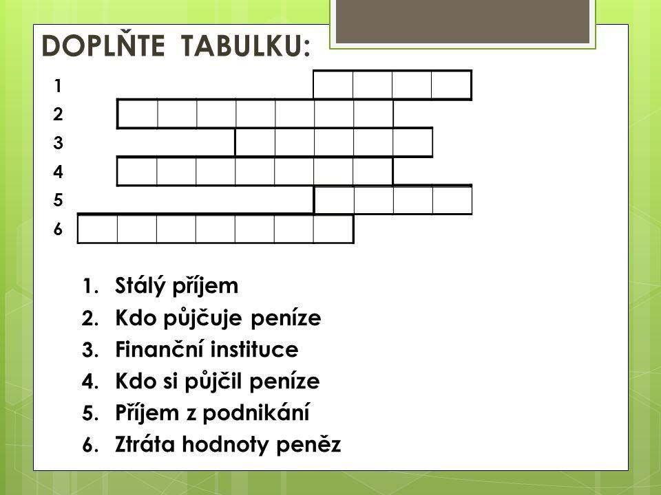 Skola Gymnazium Tanvald Skolni 305 Prispevkova Organizace Cislo