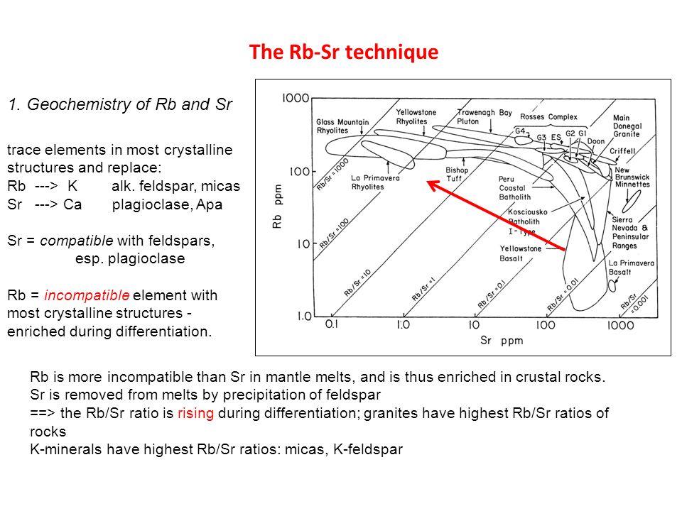 radiokarbonové datování je přesné pouze pro objekty ne více než