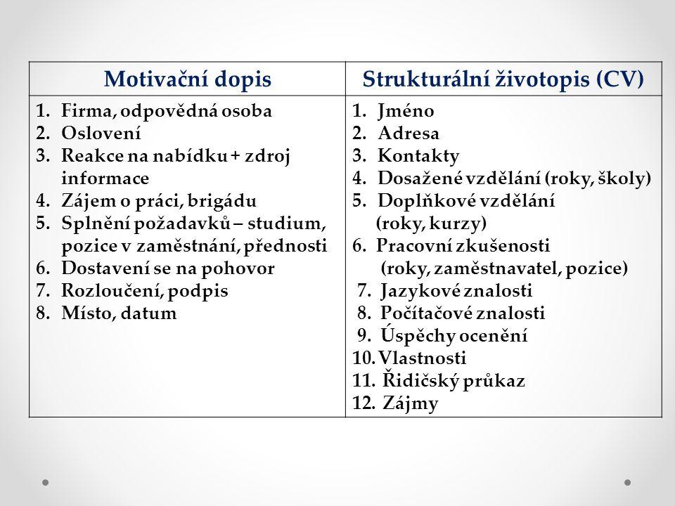 Cislo Projektu Cz 1 07 1 4 00 Nazev Sady Materialu Obcanska Vychova