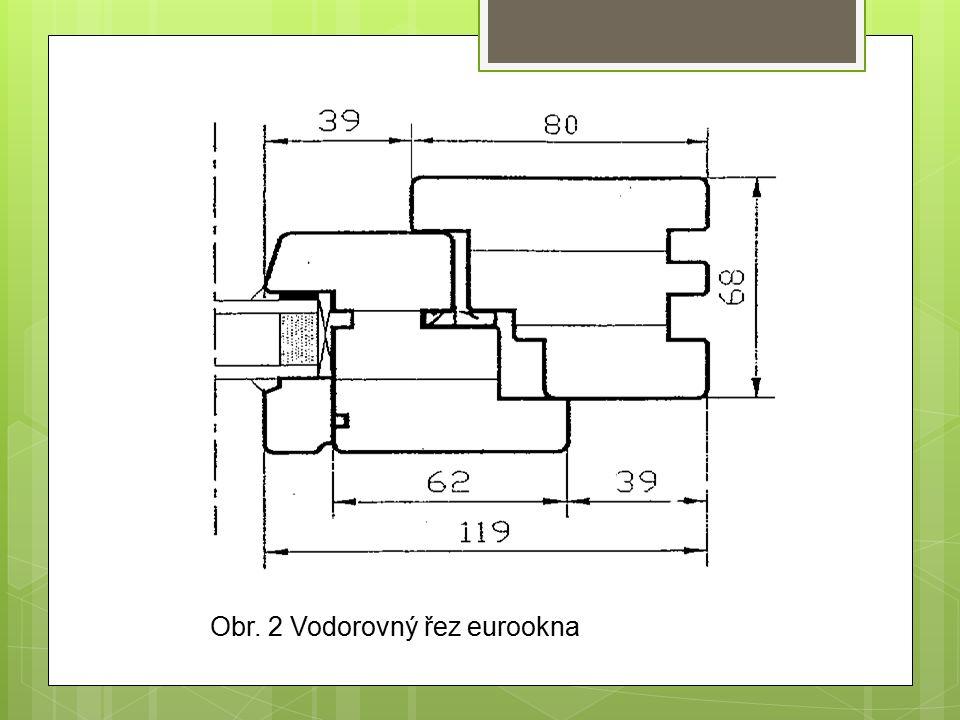 Stavebni Truhlarstvi Zdvojena Okna A Eurookna Vyukovy Material