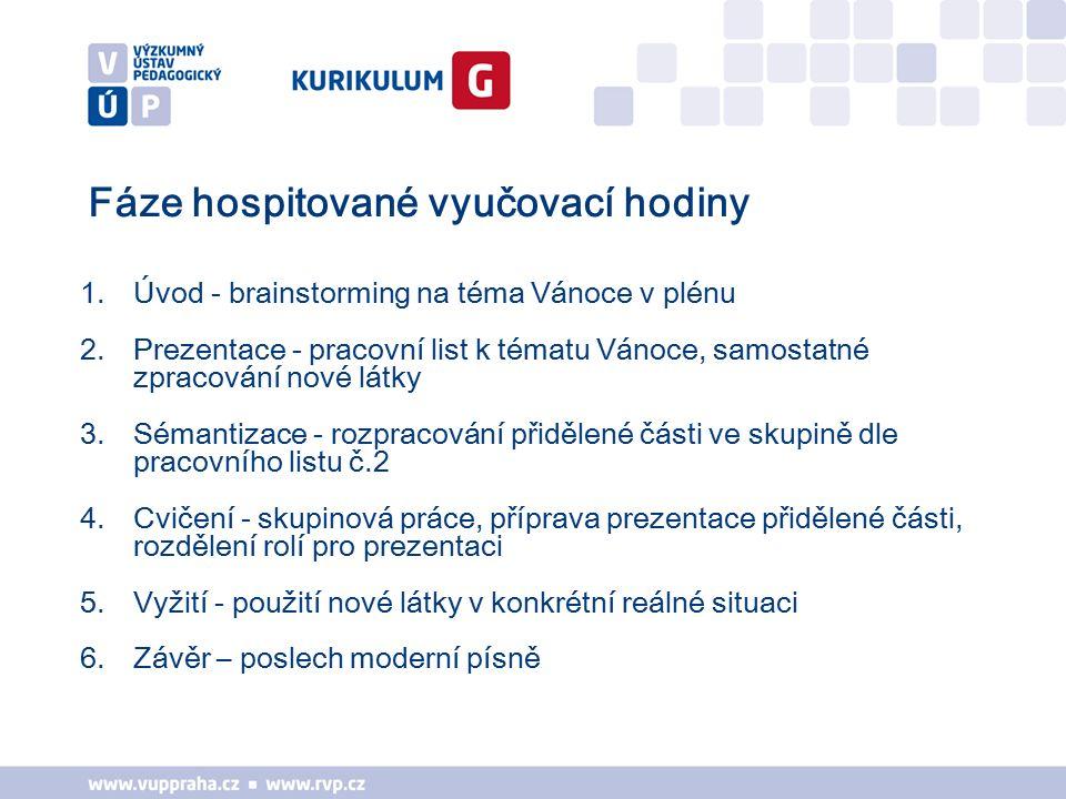 Nemecky Jazyk Vanoce Online Diskuse K Virtualni Hospitaci