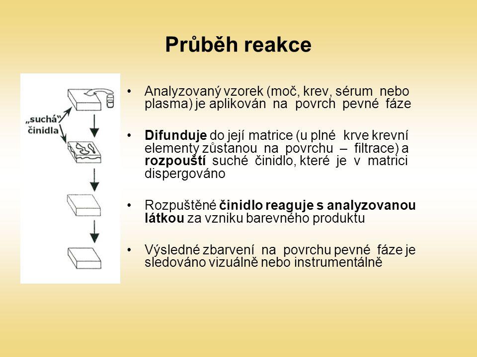 Sucha Chemie Miroslava Benovska Vychazi Z Prednasky Doc Sterna
