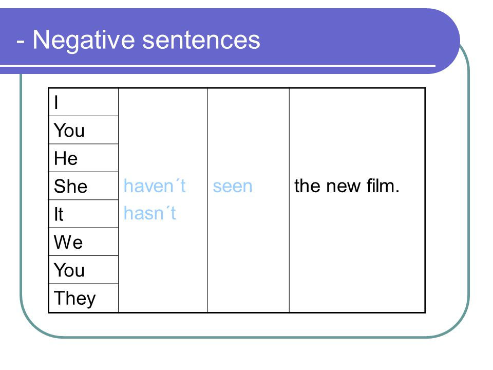 - Negative sentences I haven´t hasn´t seenthe new film. You He She It We You They