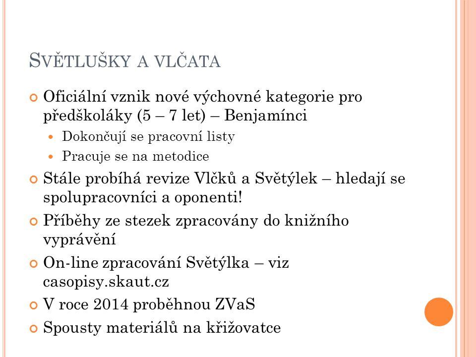 A Ktuality A Novinky Ve Vychovnem Programu J Unaka Ppt Stahnout