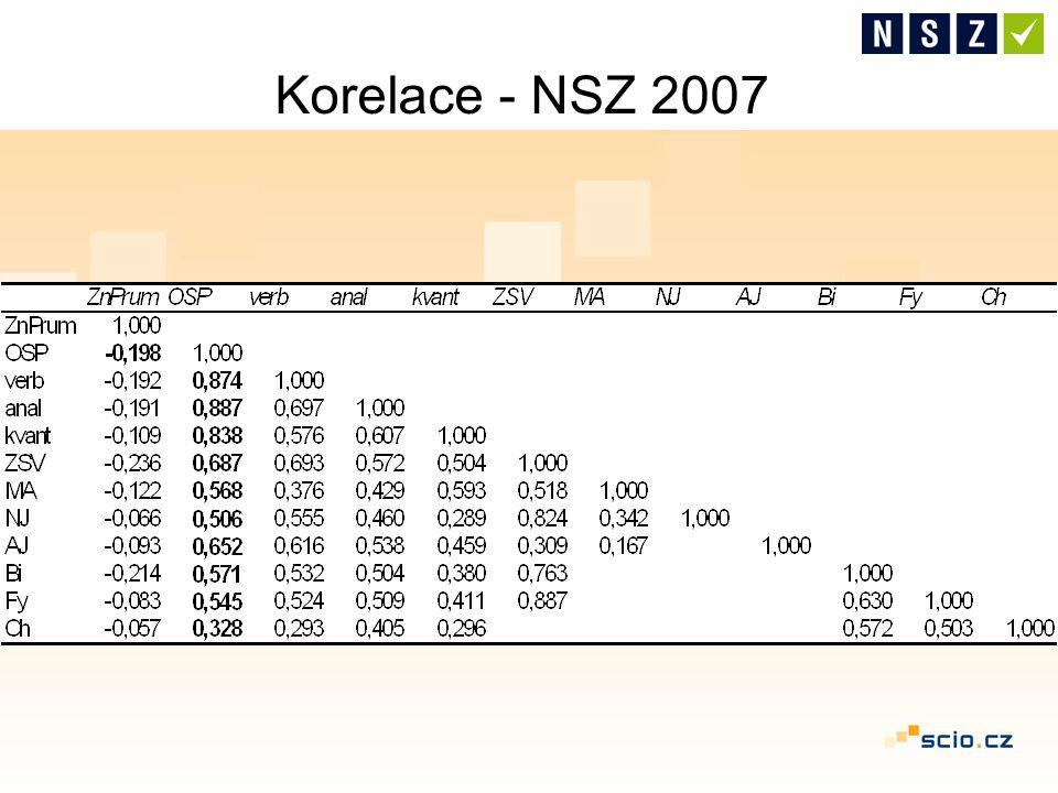 Korelace - NSZ 2007