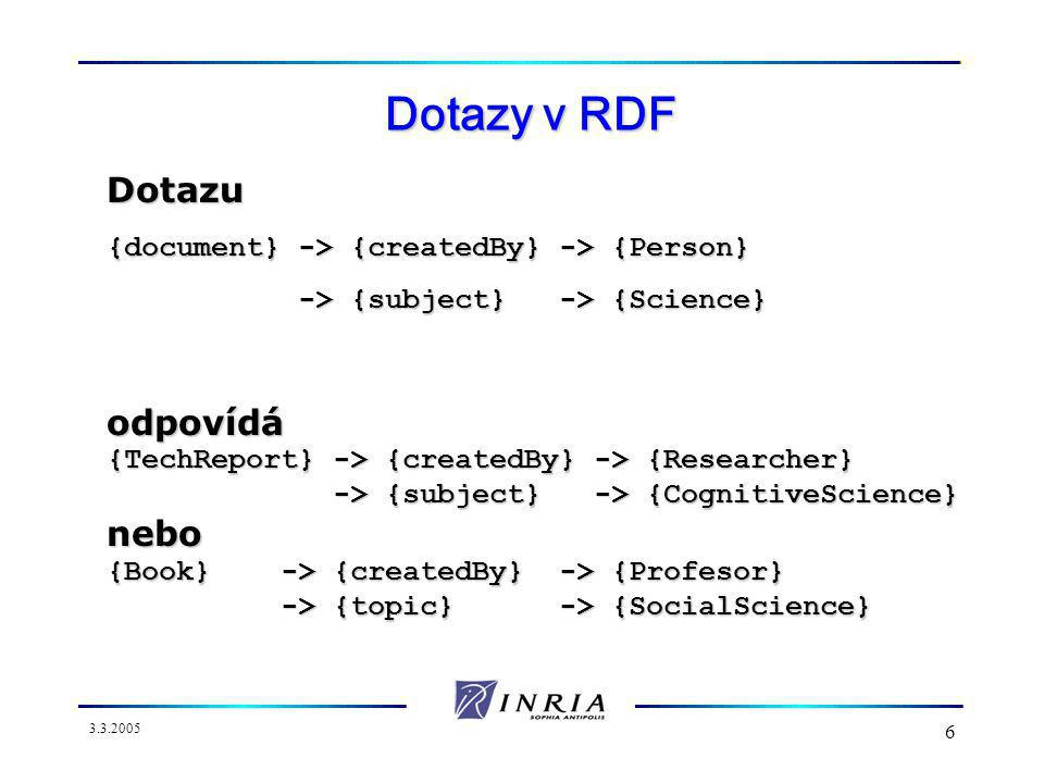 3.3.2005 6 Dotazy v RDF Dotazu {document} -> {createdBy} -> {Person} -> {subject} -> {Science} -> {subject} -> {Science}odpovídá {TechReport} -> {createdBy} -> {Researcher} -> {subject} -> {CognitiveScience} -> {subject} -> {CognitiveScience}nebo {Book} -> {createdBy} -> {Profesor} -> {topic} -> {SocialScience} -> {topic} -> {SocialScience}