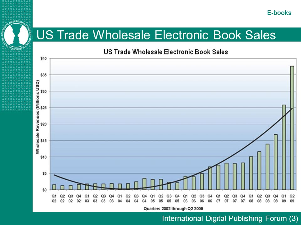 International Digital Publishing Forum (3) E-books US Trade Wholesale Electronic Book Sales