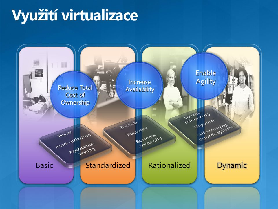 BasicStandardizedRationalized Reduce Total Cost of Ownership IncreaseAvailability EnableAgility