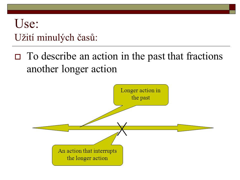 Use: Užití minulých časů:  To describe an action in the past that fractions another longer action An action that interrupts the longer action Longer action in the past