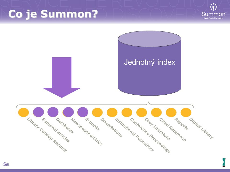 Co je Summon Jednotný index